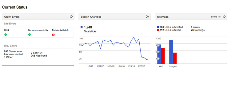Search Console Dashboard Traffic Drop From Website Redesign