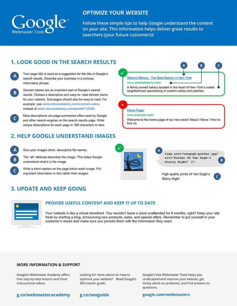 Google_one-page_SEO_Guide